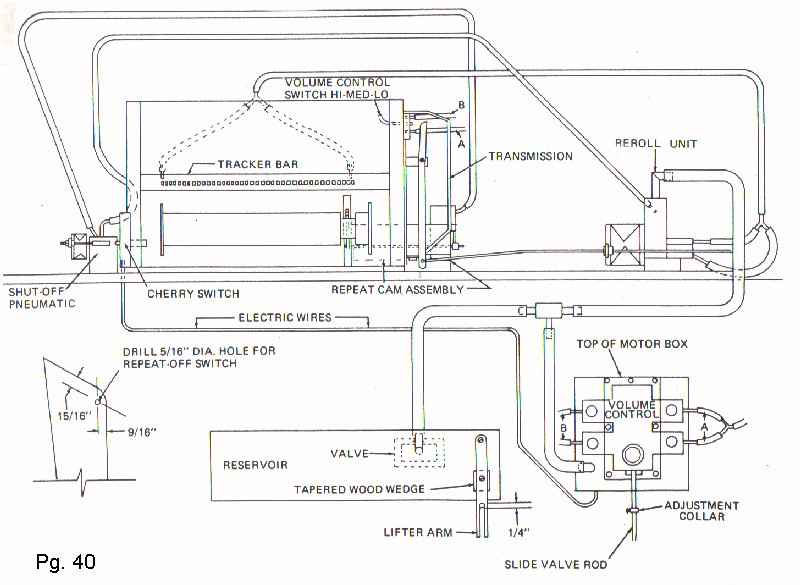Main Tubing Layout