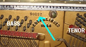 Kimball Piano Serial Number Year