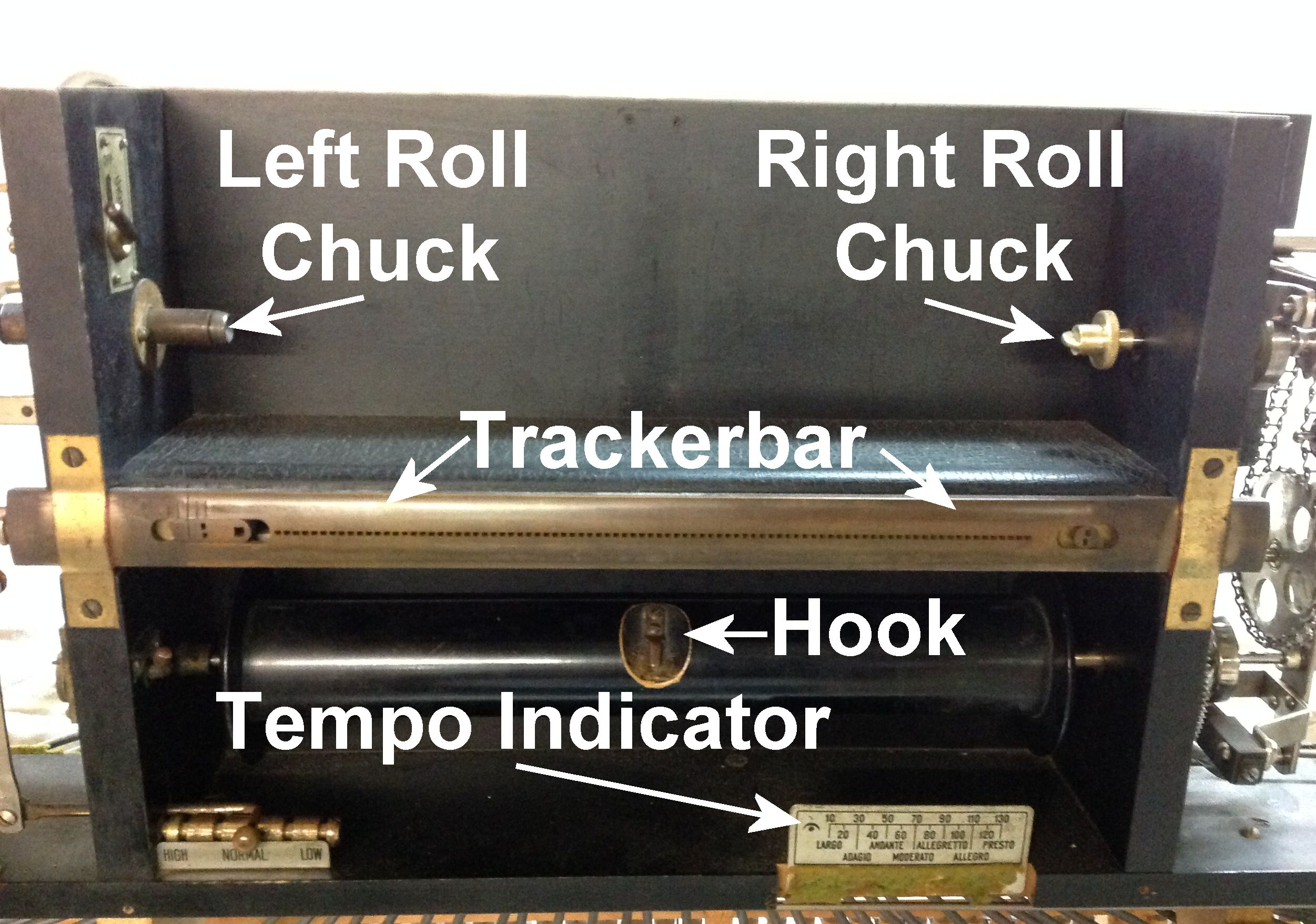 Picture of a Standard-Type Spoolbox