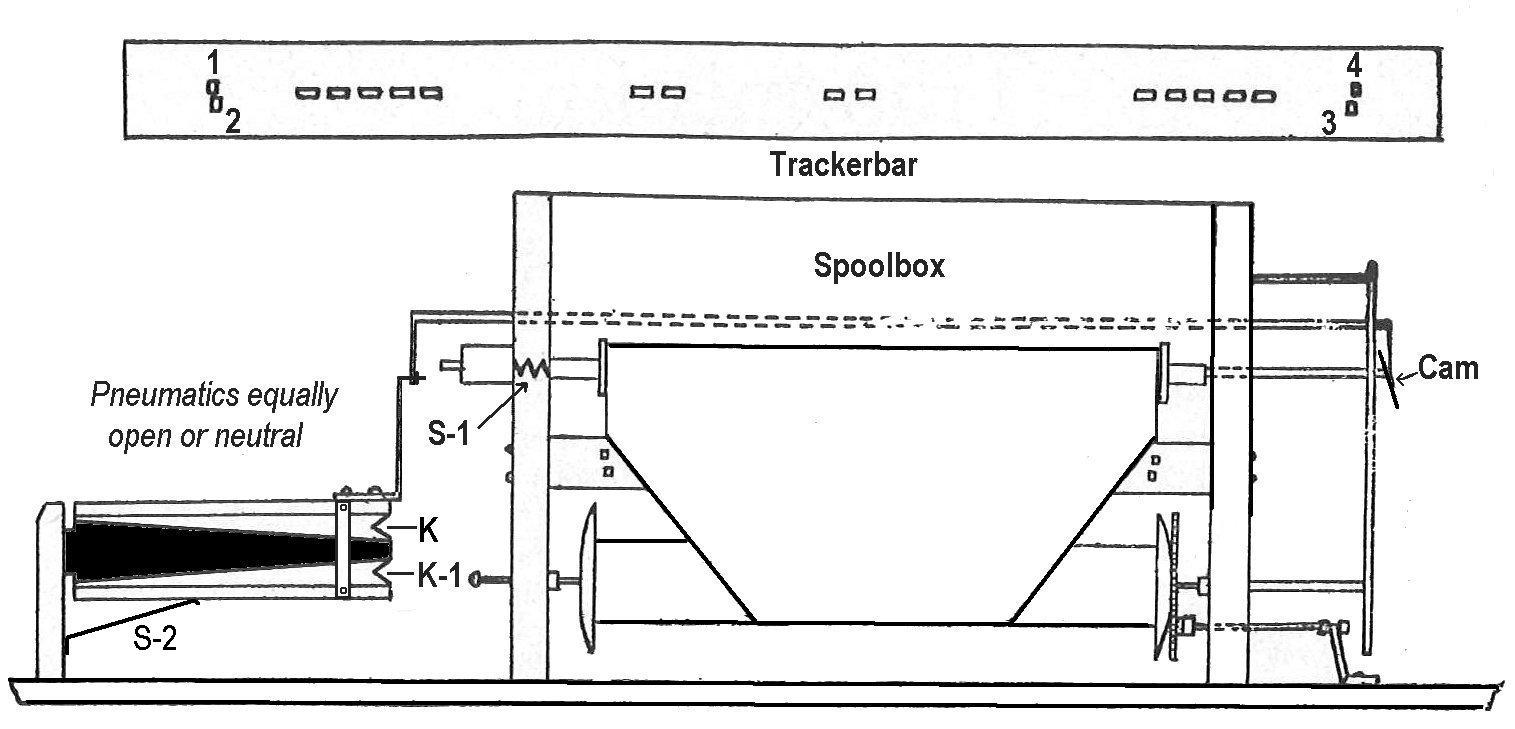 BASIC SYSTEM DIAGRAM